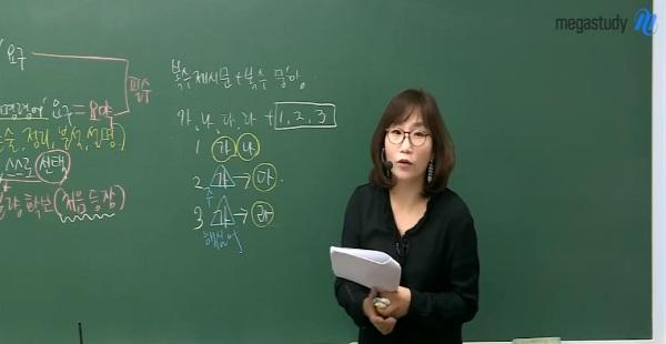 -요약형 논술의 실전 공식을 알기 쉽게 설명한다!