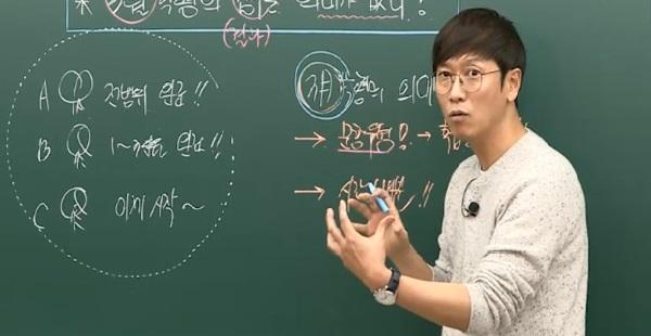 -[3월 학평 대비] 화학l 수준별 맞춤 학습법