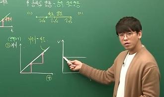 -등속 직선 운동을 그래프로 표시해보자!