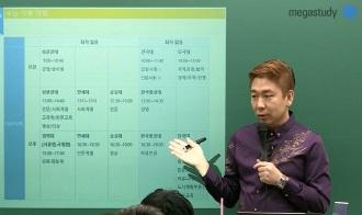 /논술메인/메가캐스트/논술_박기호_논술 입결과 시험 시간에 따른 지원 전략