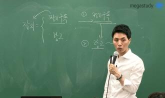 /수능메인_고1·2/메가캐스트/국어_최인호_영어를 국어 논리로 해결하는 법(3)