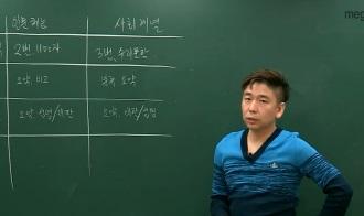 /논술메인/메가캐스트/논술_박기호_경희대 논술 합격 비법