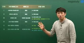 /수능내신_고2/메가캐스트/사회_윤성훈_고2를 위한 개정 사회문화 INSIGHT