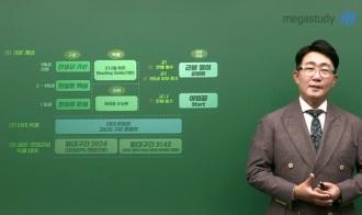 /수능내신_고2/메가캐스트/영어_김기훈_[고1,2를 위한] 김기훈 선생님의 커리큘럼