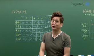 /논술메인/메가캐스트/논술_김종두_[논술 QnA - 2탄] 논술에서의 내신(의치한 포함)