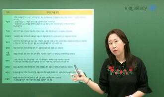 /논술메인/메가캐스트/논술_김채영_<2022 학종 대비> 대학별 자율 문항 알아보기